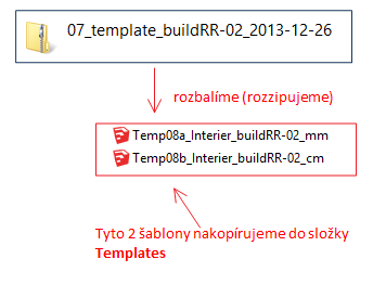 postup_instalace_vlastnich_sablon