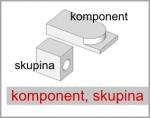 Pracujeme s komponentou a skupinou