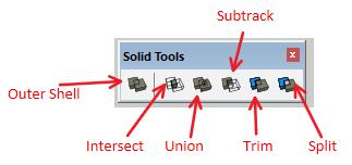 Vysvětlení palety Solid Tools ve SketchUpu.